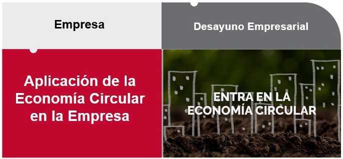 Aplicación de la Economía Circular